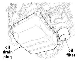 2003 Hyundai Santa Fe Converter Clutch Solenoid Wiring Diagram together with Oil Pan Removal 2011 Kia Sportage furthermore Oil Pan Removal 1995 Kia Sportage furthermore  on 2001 kia sportage transmission pan