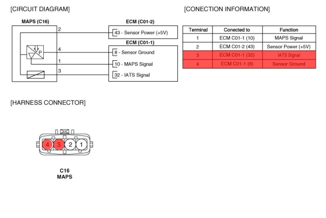 Graphic: Gforce Performance Chips Wiring Diagram At Johnprice.co
