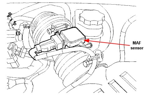 p0102  p0430 check engine light comes on intermittently hyundai tucson