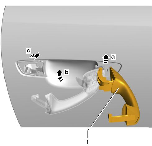How do you remove a 2010 vw cc outer handle? It\'s different from ...