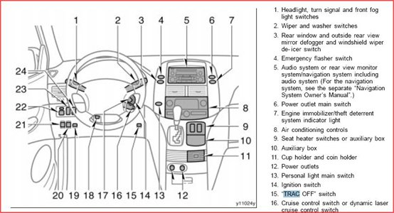2009 Chevy Aveo Temperature Sensor Location as well 2007 Toyota Camry Air Vent Diagram likewise Discussion C3593 ds37757 likewise T12010858 O2 sensor bank2 sensor1 further 2006 Toyota Corolla Fuse Box Diagram Corolla120 Blok Salon Representation Wonderful Layout 12. on 2013 toyota avalon