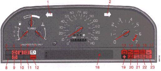 fuse box lid 1995 volvo 850 turbo no start and no flashes from  1995 volvo 850 turbo no start and no flashes from