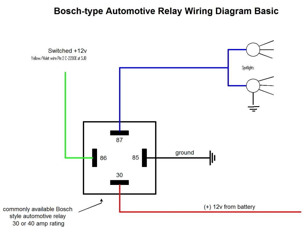 simple auto wiring diagram 12v not lossing wiring diagram • neg relay switch wiring diagram wiring diagram explained rh 8 11 corruptionincoal org basic auto wiring