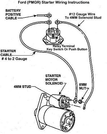 i have a 99 f150 w 5 4 i have replaced the starter but the starter ford starter relay wiring underneath and touch the small terminal and the large terminal on the starter together and see if the motor turns and stops when you remove the jumper