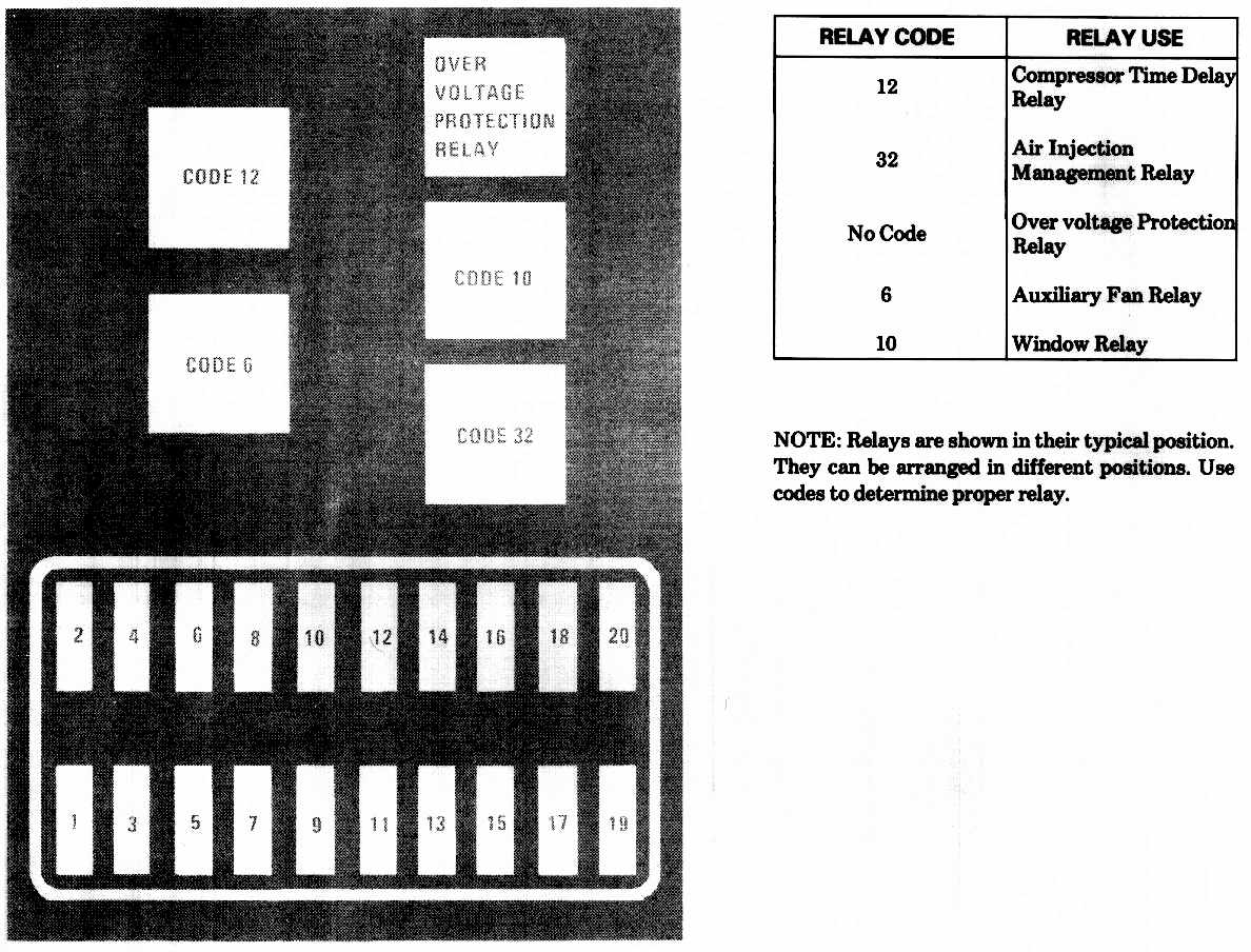 Wiring Diagram For 1984 Mercedes 380sl Reinvent Your Cabrio Relay And Fuse Box Wire 1985 Fuel Injection Intermittently The Frequency Valve Rh Justanswer Com Convertible