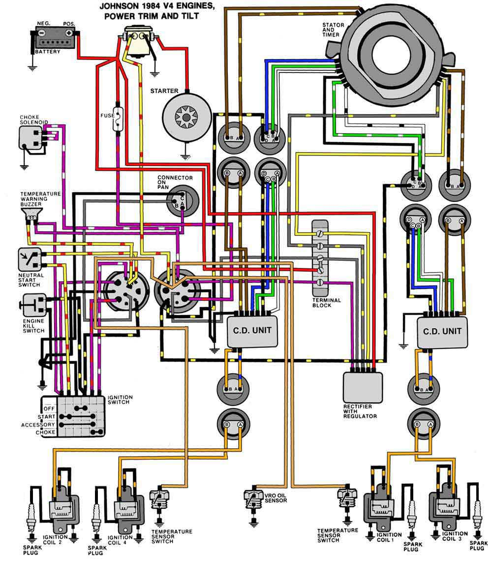 Mercury 115 Outboard Wiring Diagram 2017 Diy Enthusiasts 1974 Ignition Switch Noel I Am Working On 1983 140 Hp And Lost Power To The Key But Have Starter 1994 1978