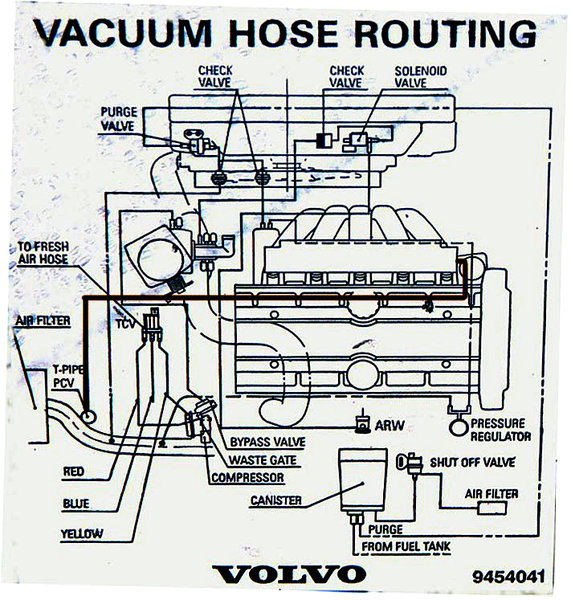 looking for a way to find out whre all vacuum lines connect on a rh justanswer com Volvo 850 Engine Diagram Volvo 850 Engine Diagram