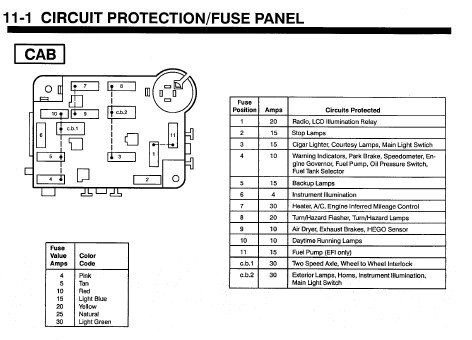 Coach Motorhome Wiring Diagram