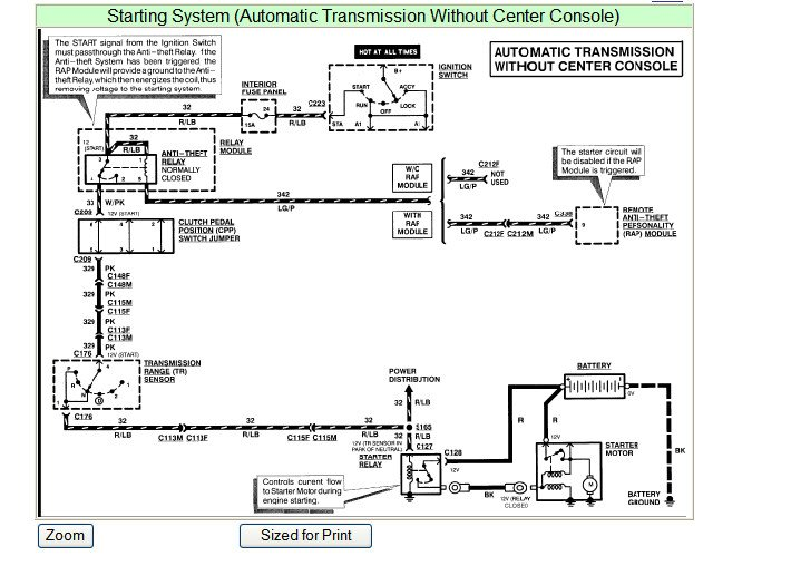 1995 ford explorer starter wiring diagram  active wiring