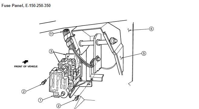 1992 econoline  you access the fuse box  f150  van  heater blower