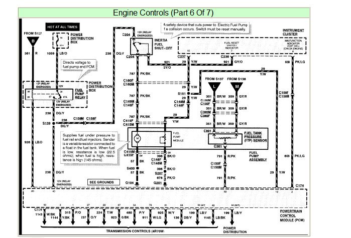 DIAGRAM] 55 Ford Fuel Sending Unit Wiring Diagram FULL ... on