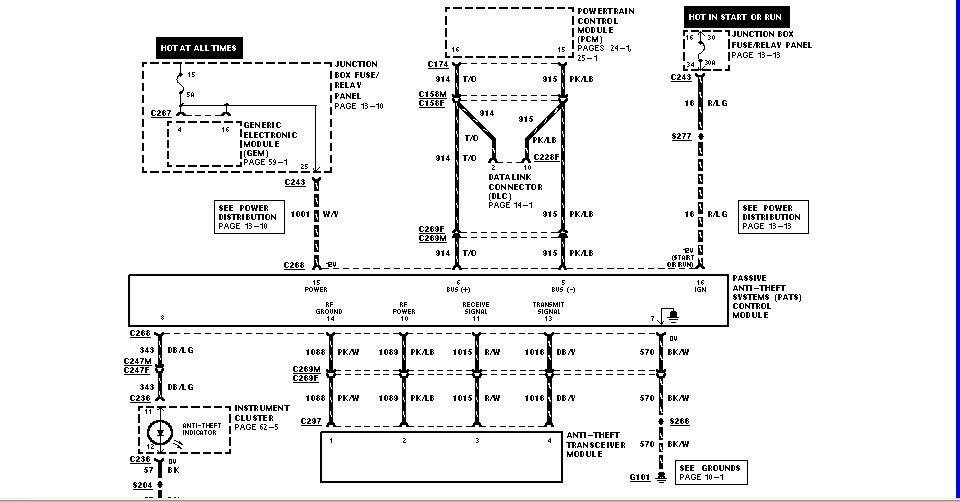 I Need The Ford Expedition 1998 P A T S  Wiring Diagram