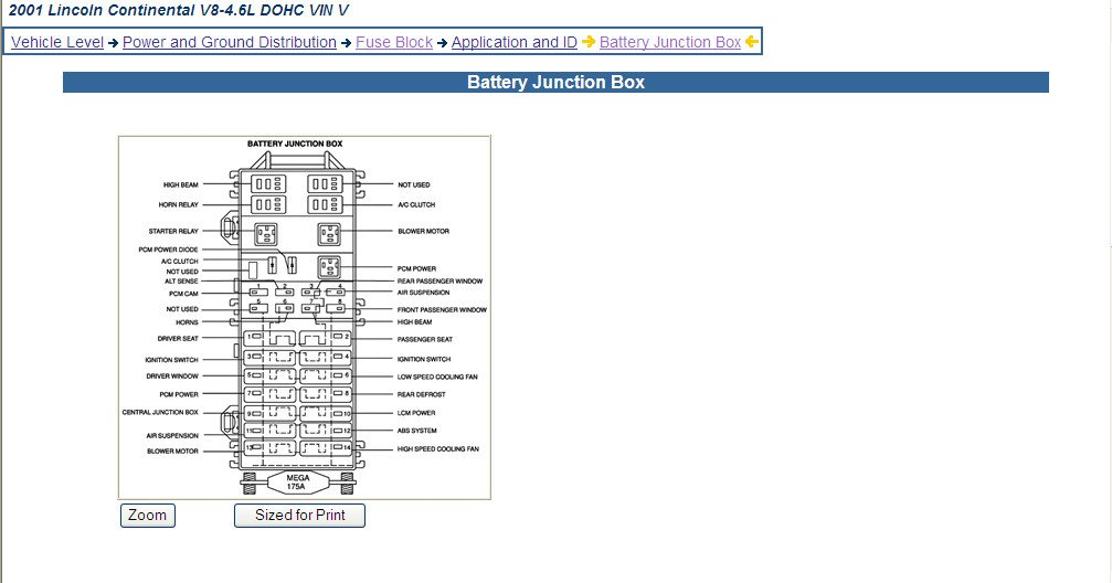 1999 Lincoln Continental Fuse Box Diagram Wiring \u2022rhmsblogco: 1998 Lincoln Town Car Fuse Box At Gmaili.net