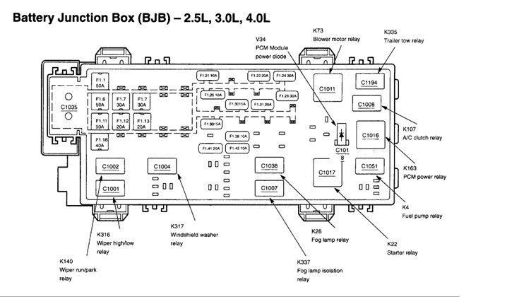2000 ford ranger 6 cyl. Black Bedroom Furniture Sets. Home Design Ideas