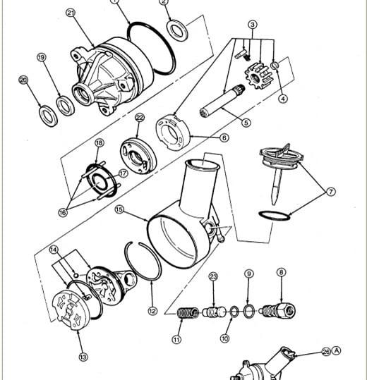 1997 Ford Ranger Grinding Sound Power Steering Fluid Was Bone Dry