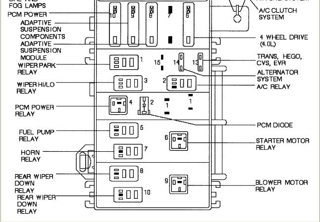 1998 ford f150 fuse box starter relay   37 wiring diagram