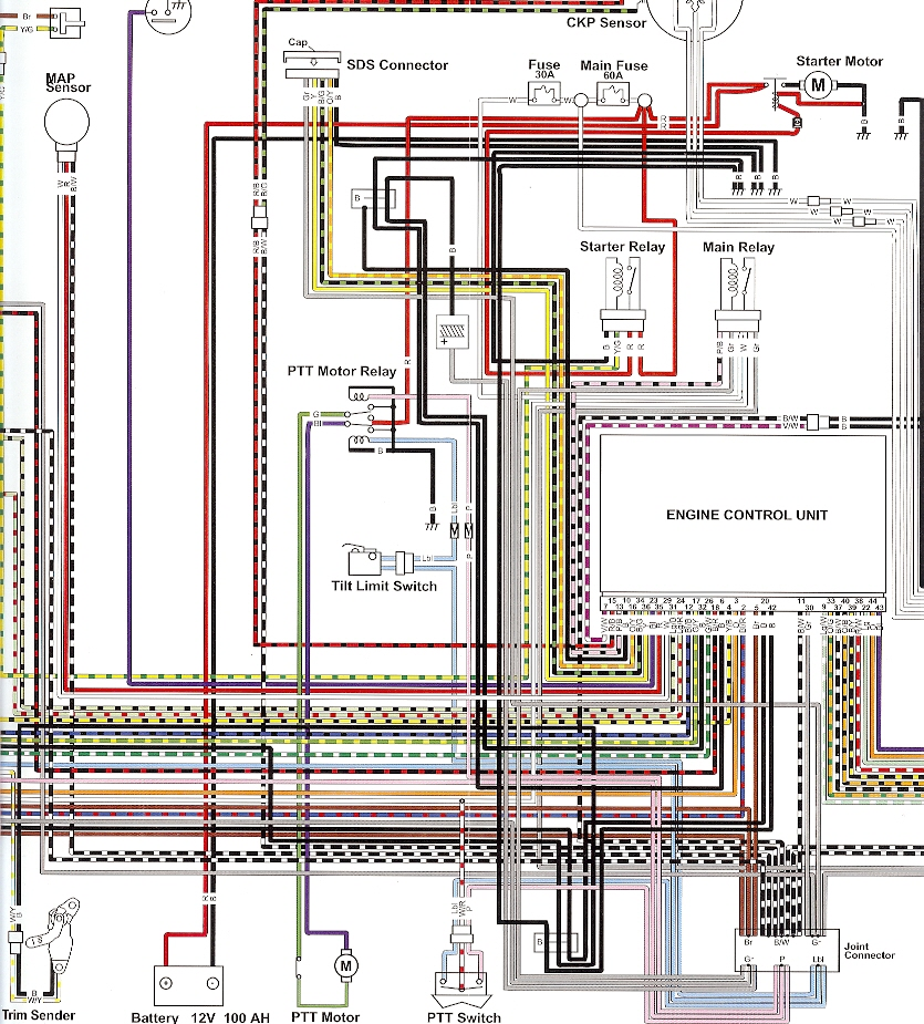 Scan on Johnson Wiring Harness Diagram