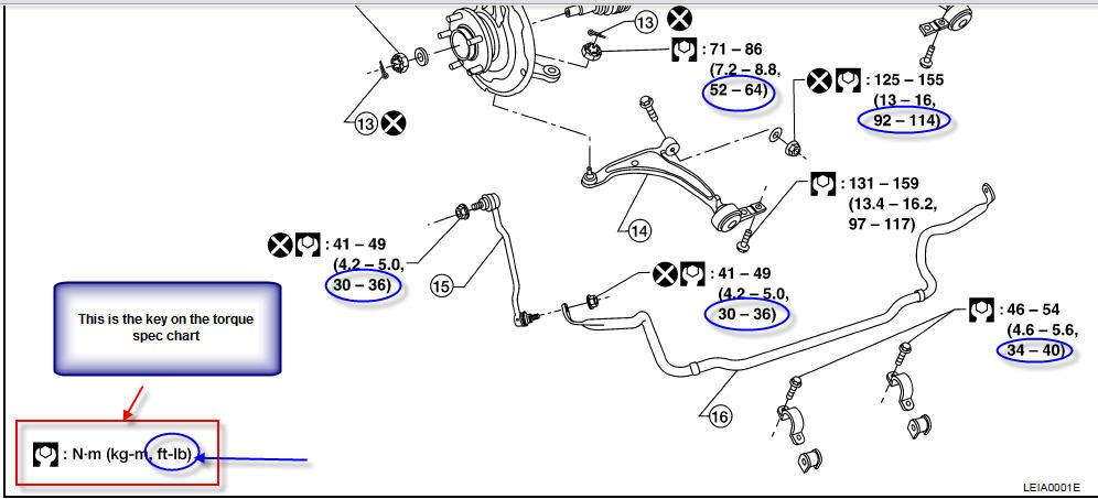 Do You Know The Torque Spec Ft Lbs For The Following