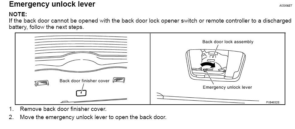 How Do You Open The Rear Door When The Actuator Wont Work