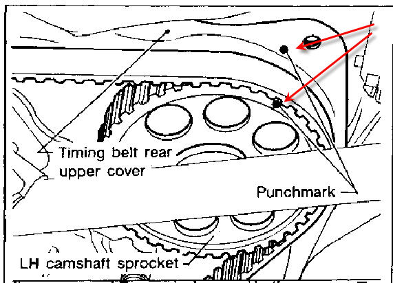 What is the correct way to install a timing belt tensioner ...