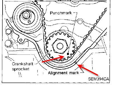2001 nissan xterra timing belt diagram wiring diagram sys 04 Nissan Xterra Front Diagram