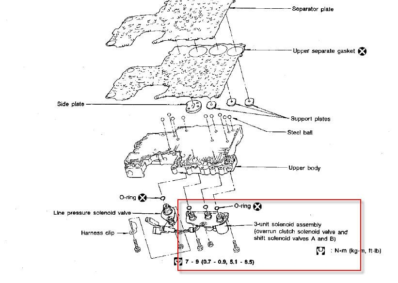 nissan re4r01a wiring diagram