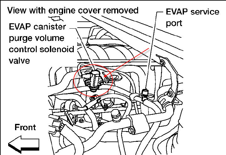 have a 2004 nissan titan the code im getting is saying
