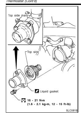 How is the thermostat housing attached to the intake