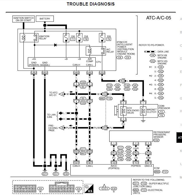 have a 2006 fx35, problem is ac compressor doesnt turn on ... 2006 infiniti g35 wiring diagram