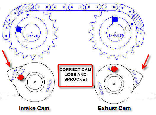 Cam Sprocket Settings Alt
