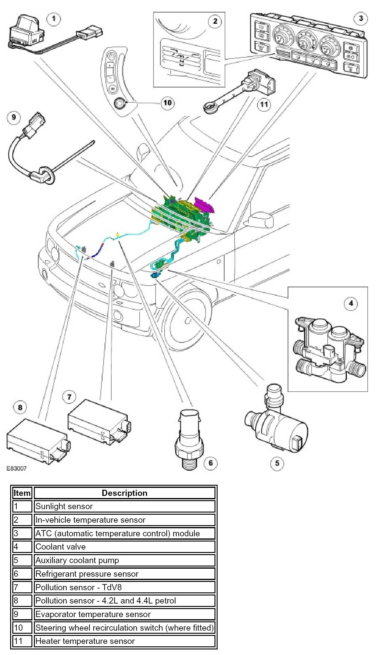 1361889 Vacuum Line R R On 1988 F150 302 5 0l in addition Discussion T17953 ds657356 besides Canister Purge Valve Solenoid Location also Chevrolet Aveo Mk1 2002 2011 Fuse Box Diagram together with Vvt Variable Valve Timing. on toyota camry evap diagram