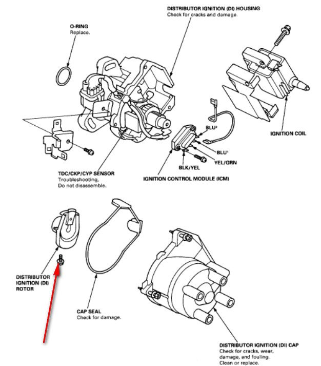 remove the distributor cap  but can u0026 39 t access the set screw