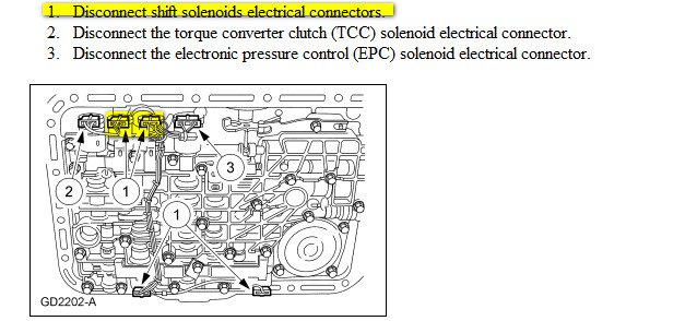 I Want To Replace Solenoid Transmission Control On 1998