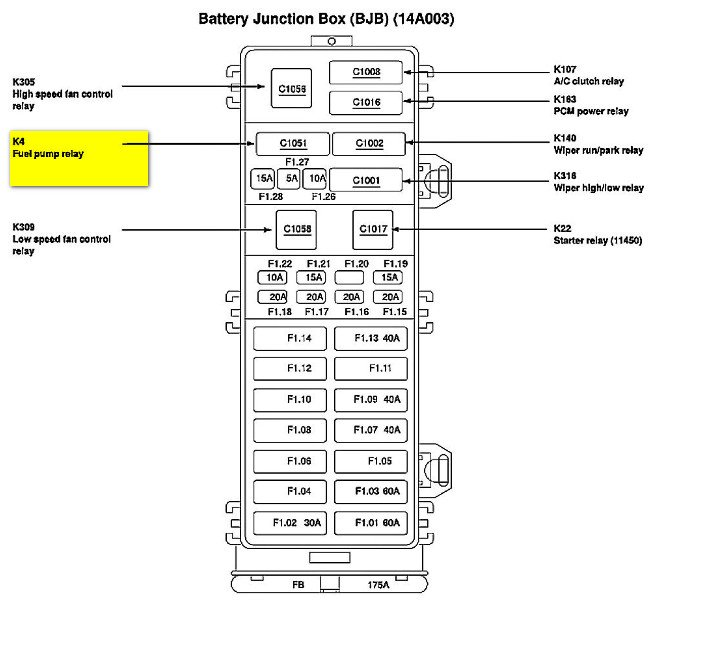 1999 mercury sable fuse box location   36 wiring diagram images