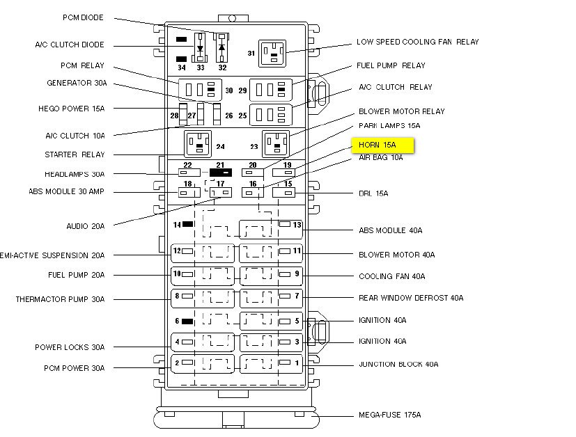 2001 ford f350 wiring diagrams 1995 ford f350 wiring
