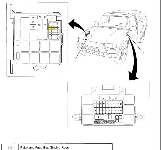 may i have the pin diagram for thr obd2 connector  to test