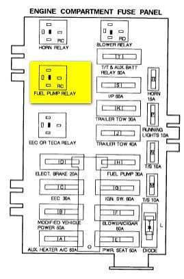 1992 ford e 150 fuel pump wiring diagram online wiring diagram