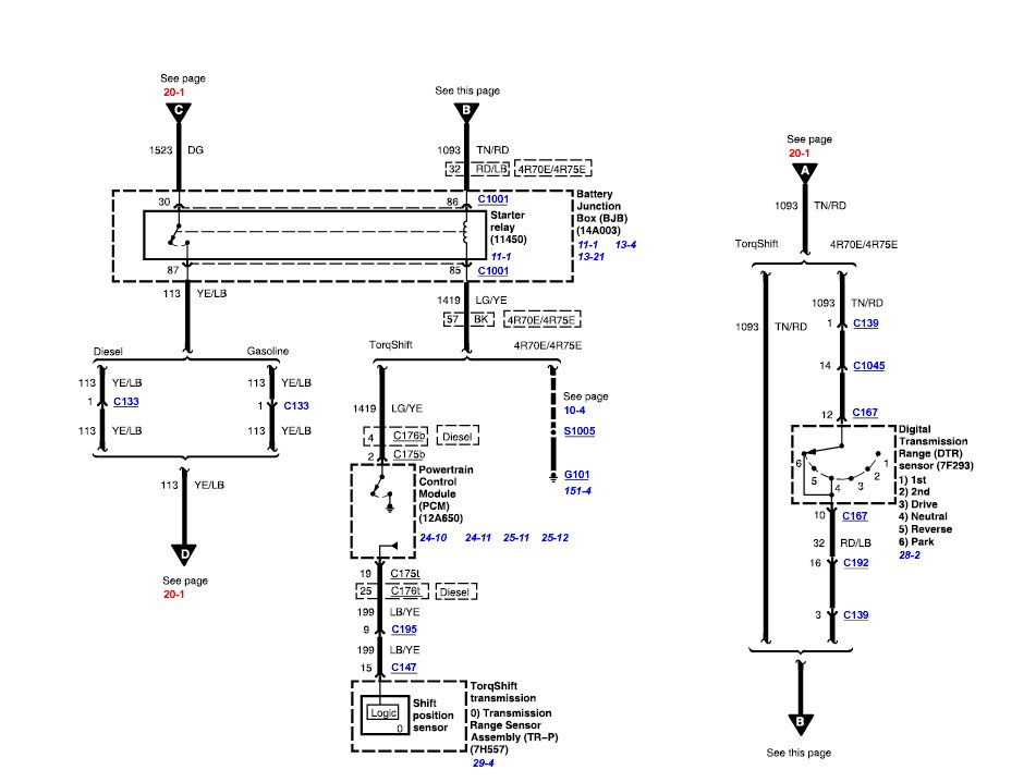 Is there any type of fuse that would prevent my '06 Ford E ...