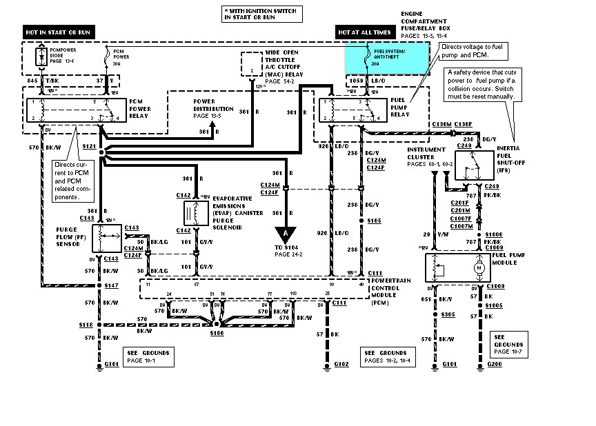 2013 05 01_203045_a1 mazda b3000 ke diagram mazda auto engine and parts diagram 1995 ford ranger fuse box diagram at virtualis.co