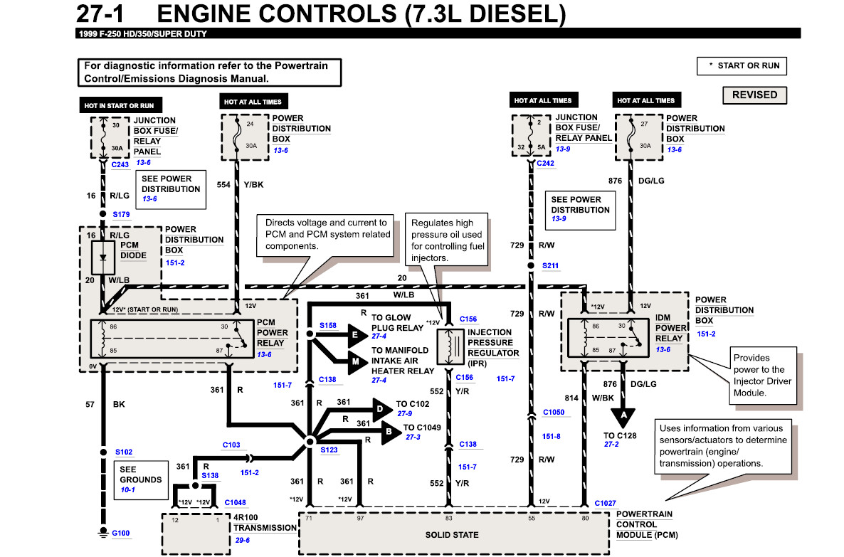 2013 06 04_195532_a1 1999 ford 7 3 wiring diagram wiring diagrams PCM Wiring Harness Connector at gsmportal.co