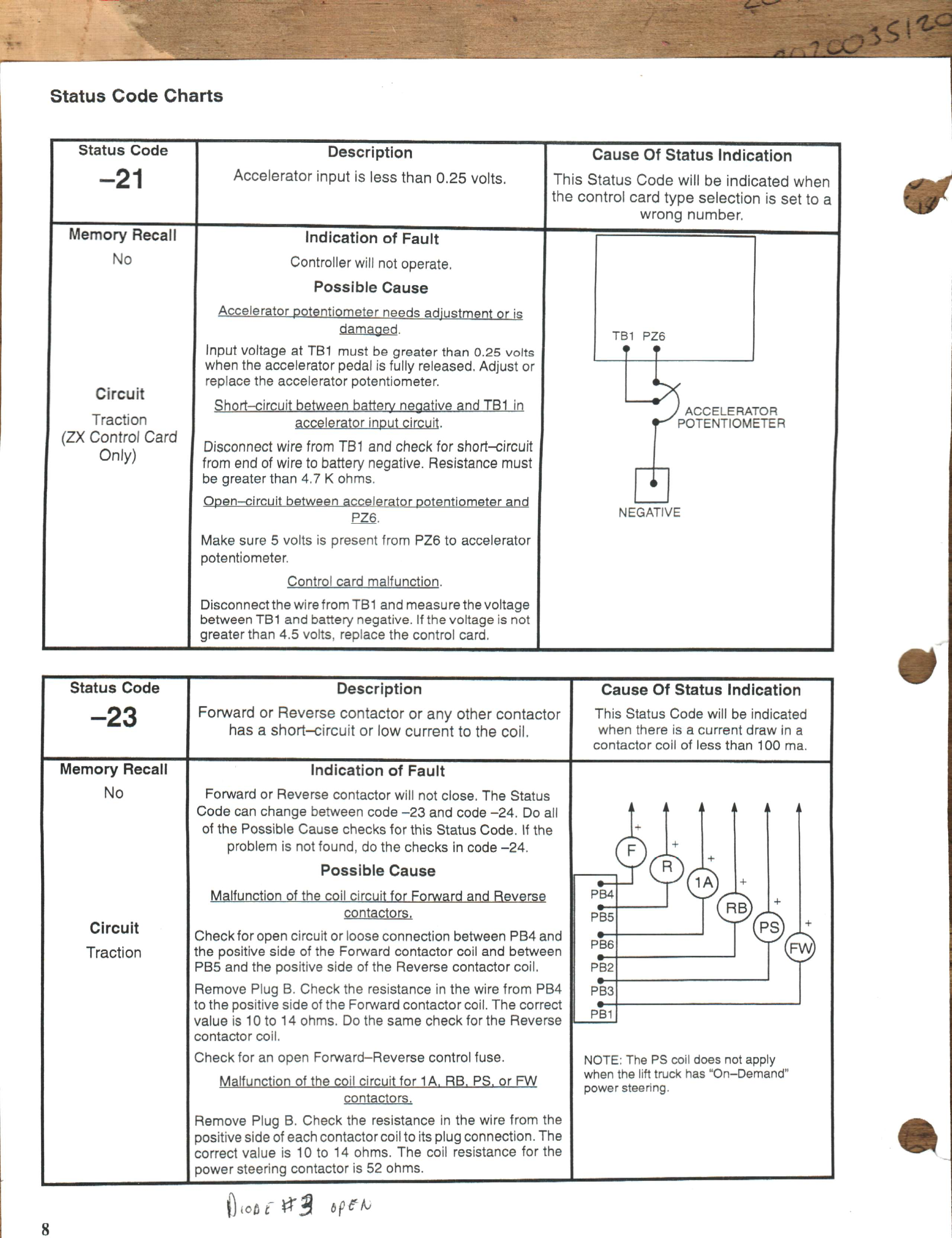 Forklift Diagram Of Parts Automotive Wiring Nissan I Have 48v 6500 Lb And Forward Reverse Is Hyster