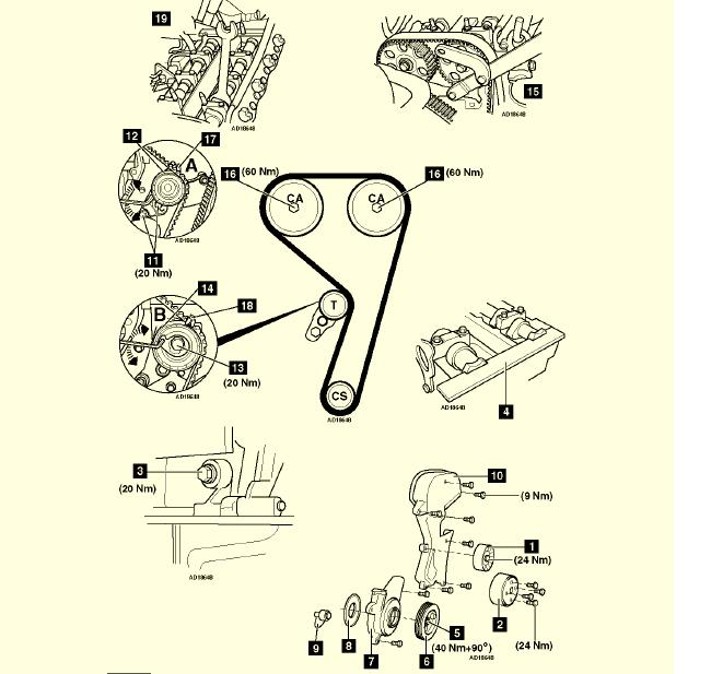 2002 2 0 zetec engine diagram i have a ford fiesta 1.25 zetec v263 fjr i am doing the timing belt. please does anyone have ... #2