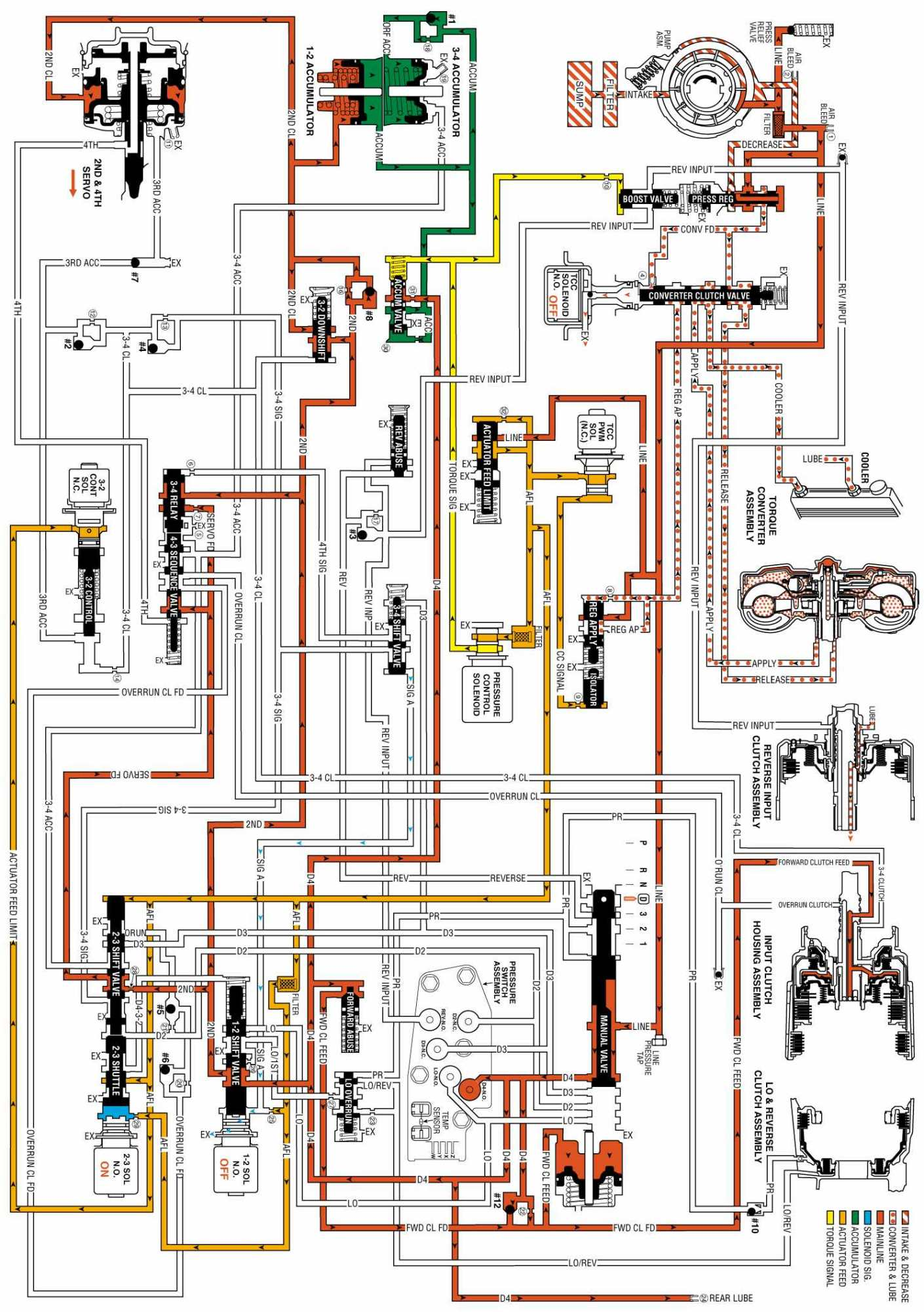 Th400 Transmission Diagram Fluid Wire Data Schema Fibreopticdiagrampng 4l60e No Second Gear Just Slips Dropped Valve Body List Gm Parts
