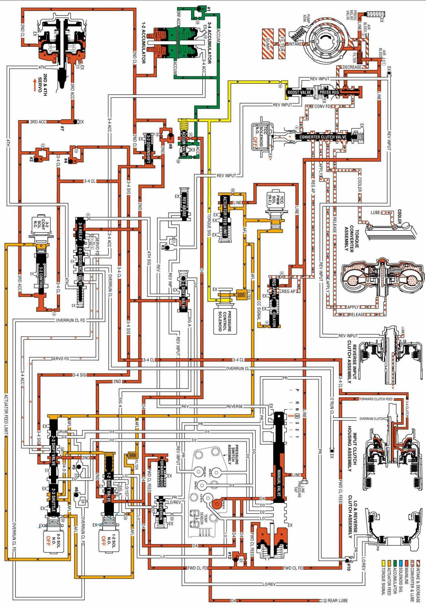 1990 K1500 700r4 Wiring Schematic. Gandul. 45.77.79.119 on 700r4 overdrive wiring, 4x4 wiring diagram, muncie wiring diagram, lock up converter wiring diagram, speedo cable wiring diagram, 700r4 wiring a non-computer, a604 wiring diagram, t56 wiring diagram, a/c wiring diagram, 4r70w wiring diagram, chevy wiring diagram, turbo 400 wiring diagram, ecm wiring diagram, nv4500 wiring diagram, bowtie overdrives lock up wiring diagram, 200r4 wiring diagram, th400 wiring diagram, home wiring diagram, 4l80e wiring diagram, speedometer wiring diagram,