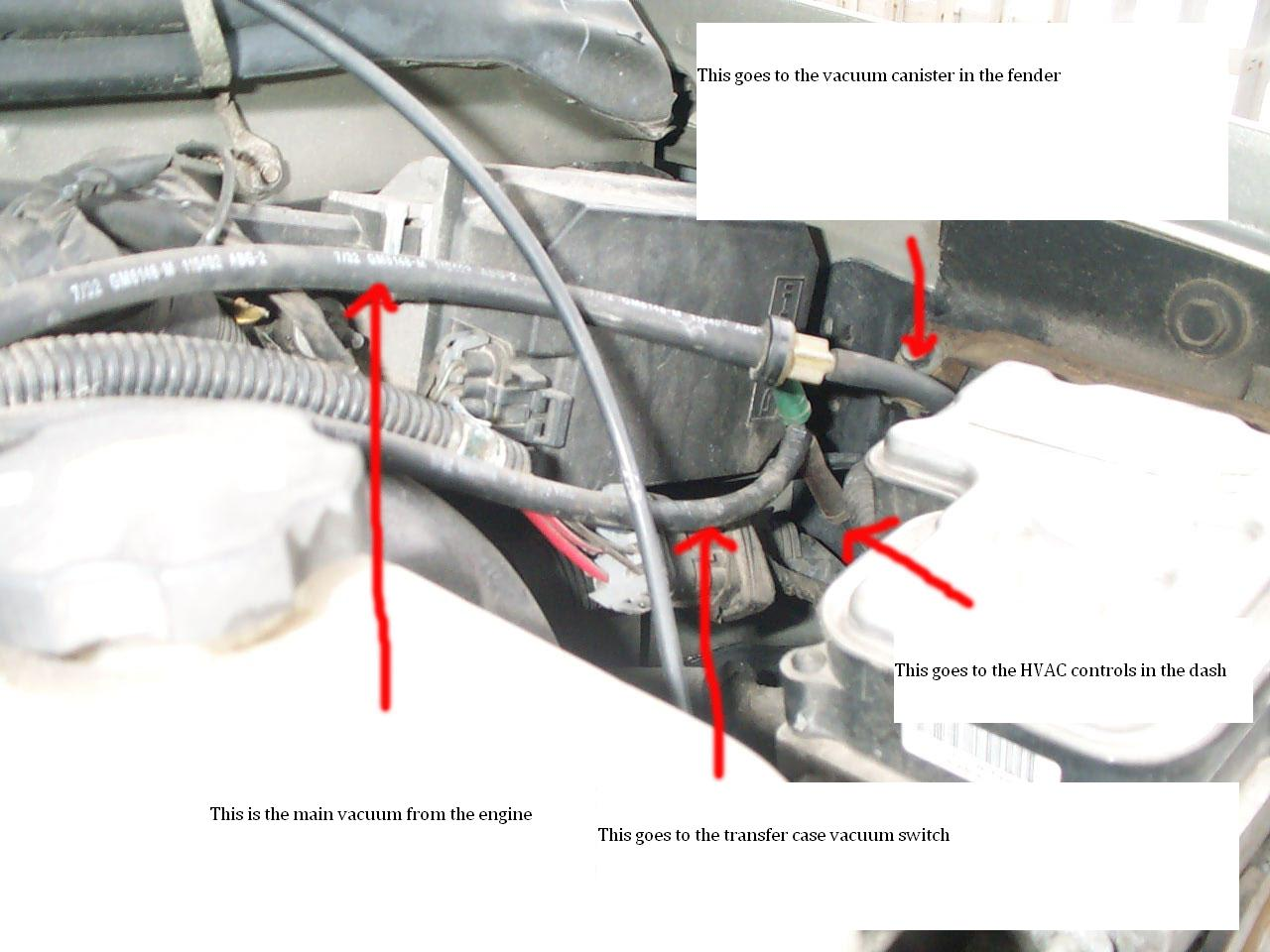 Blazer Vacuum Lines on 2000 Chevy Blazer Transfer Case Diagram
