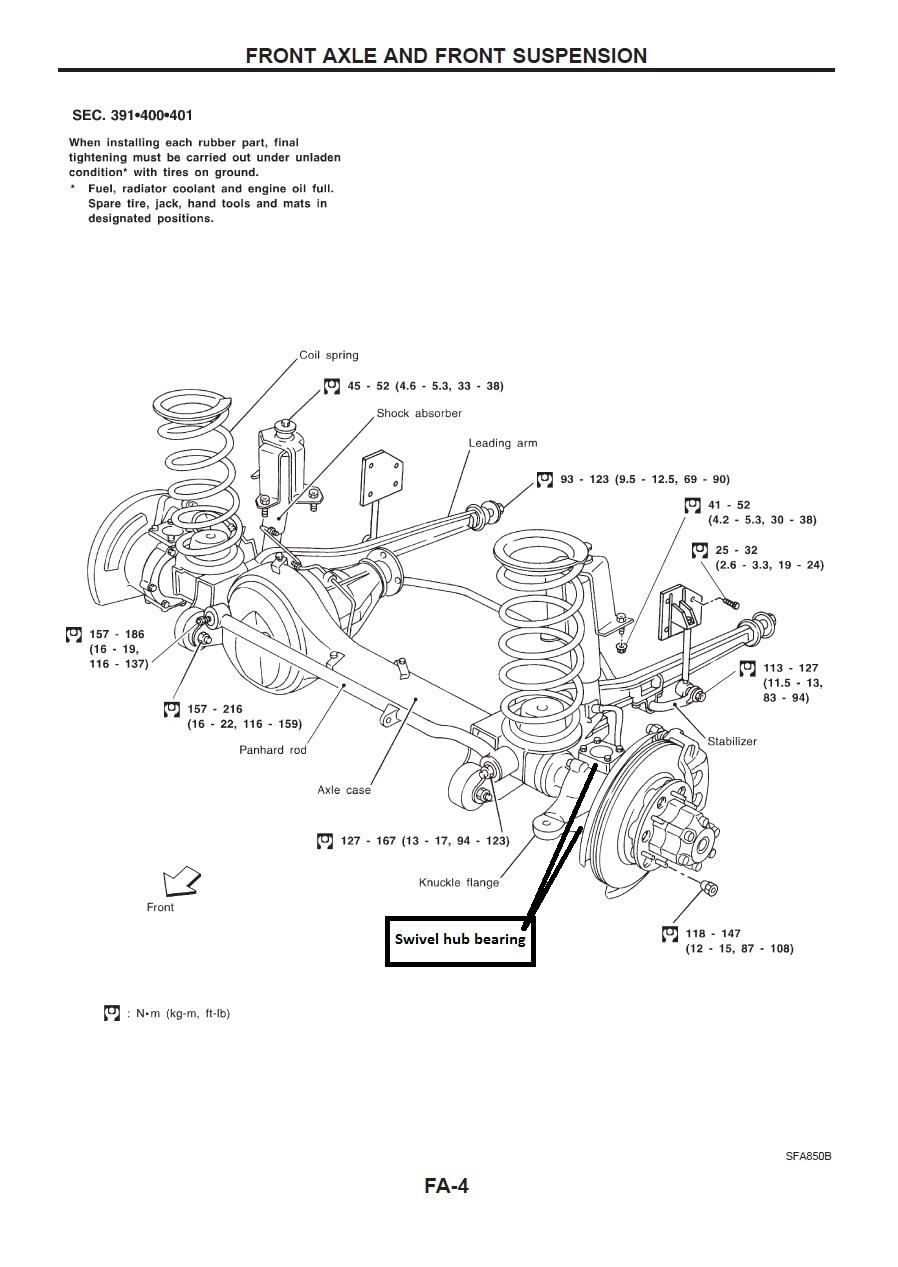 I Have A Nissan Patrol 2005 3 Ltr Turbo Diesel Vin Jn1