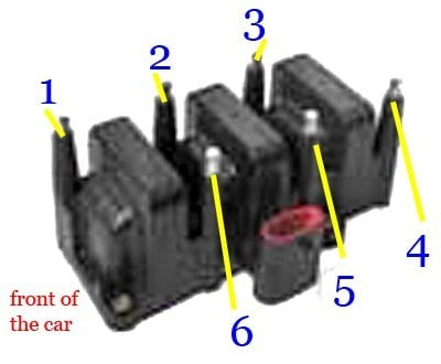 i need the firing order from coil end for a au2 ford falcon forte series 2 2000 intec model please. Black Bedroom Furniture Sets. Home Design Ideas