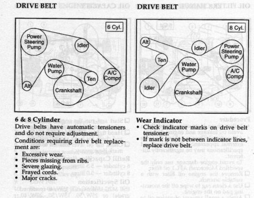 1995 ford falcon: the pulley belt on, but every way we try ... ef falcon serpentine belt diagram 2012 dodge avenger serpentine belt diagram #3