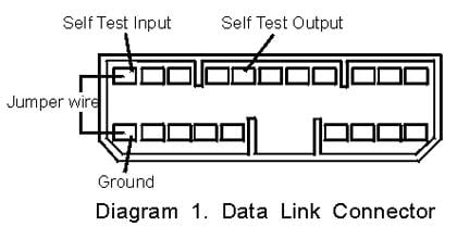 How do i check and adjust the timing of my 1998 falcon ute dont forget that if you have any more questions or you are unsure of what i mean in the information provided please ask for more clarification asfbconference2016 Image collections