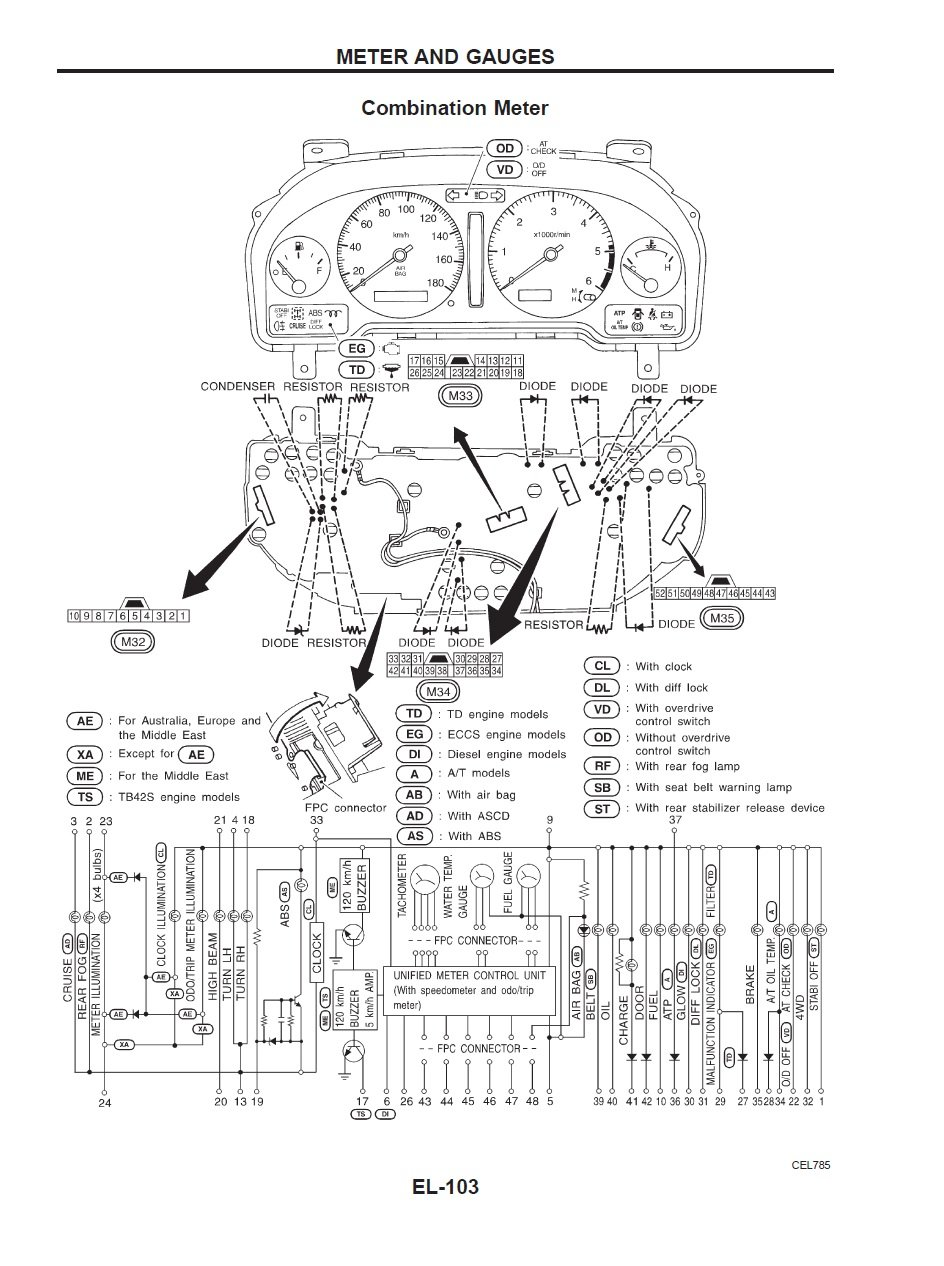 Fine Nissan Patrol Wiring Diagram Ideas Electrical Circuit